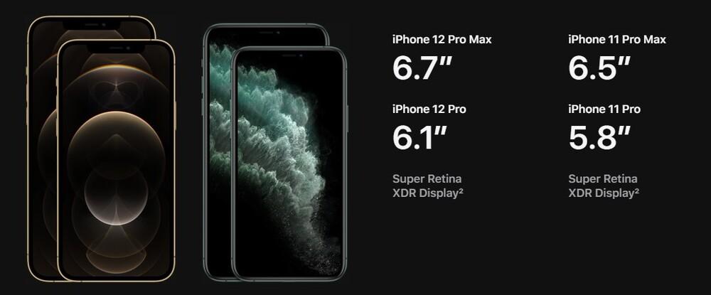 iPhone 12 Pro és iPhone 12 Pro Max
